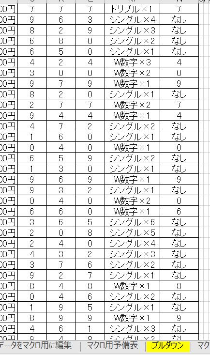 ナンバーズ3予想013