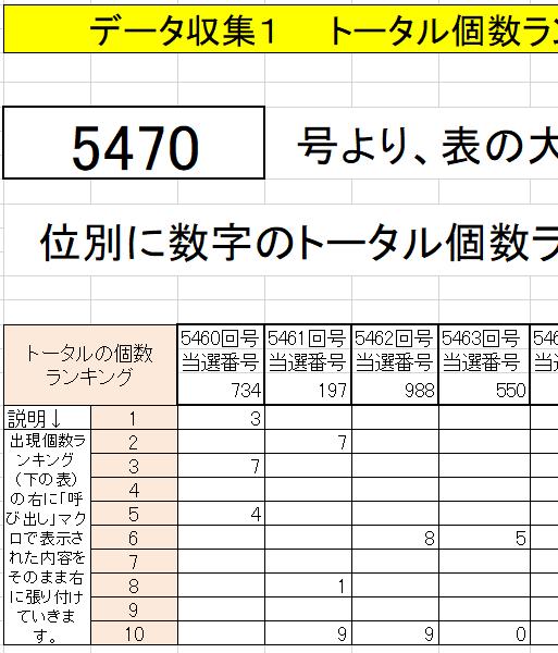 ナンバーズ3予想036
