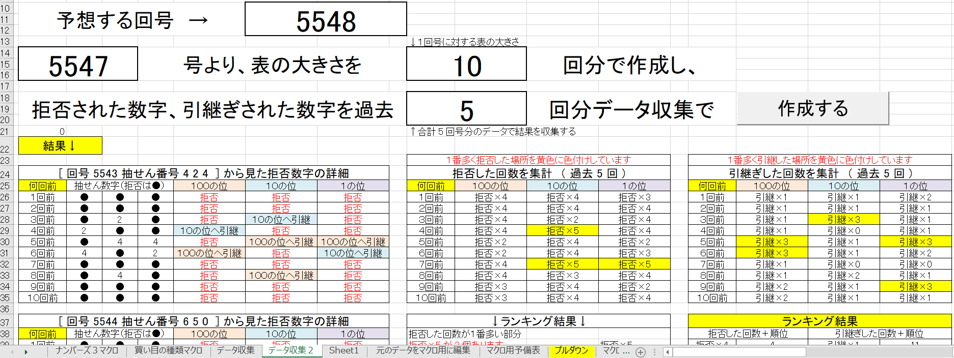 ナンバーズ3予想051