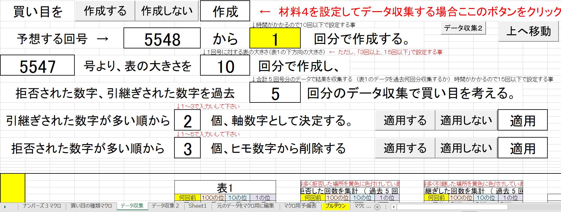 ナンバーズ3予想057