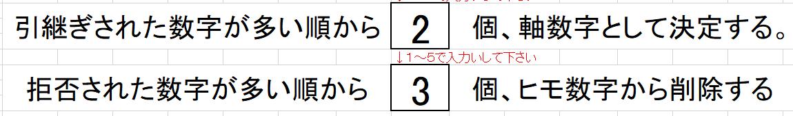 ナンバーズ3予想059